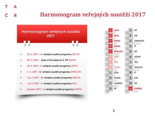 Harmonogram veřejných soutěží 2017 2