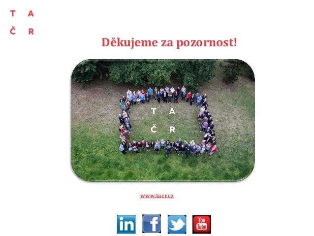 Děkujeme za pozornost! www.tacr.cz