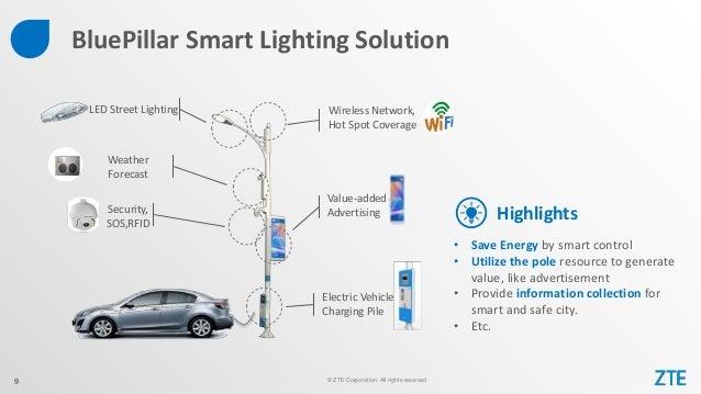 Zte Smart City Solution Overview