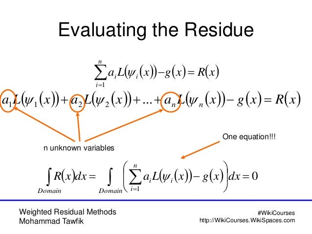 Weighted Residual Methods Mohammad Tawfik #WikiCourses http://WikiCourses.WikiSpaces.com Evaluating the Residue     ...