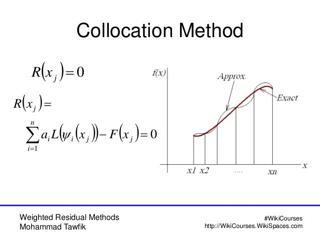 Weighted Residual Methods Mohammad Tawfik #WikiCourses http://WikiCourses.WikiSpaces.com Collocation Method   0jxR   ...