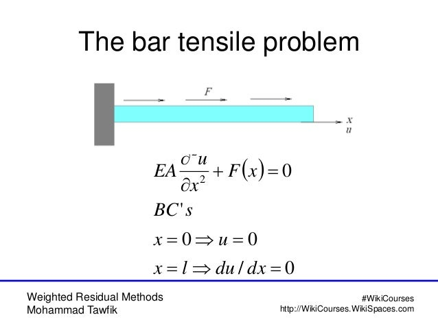 Weighted Residual Methods Mohammad Tawfik #WikiCourses http://WikiCourses.WikiSpaces.com The bar tensile problem   0/ 00...