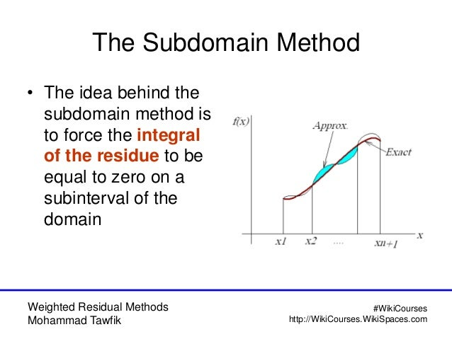 Weighted Residual Methods Mohammad Tawfik #WikiCourses http://WikiCourses.WikiSpaces.com The Subdomain Method • The idea b...