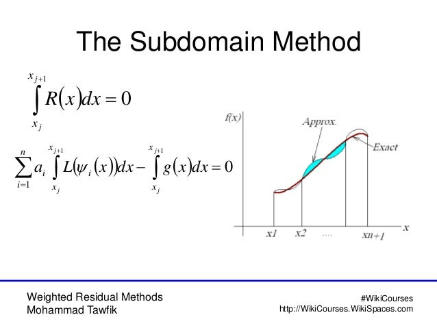Weighted Residual Methods Mohammad Tawfik #WikiCourses http://WikiCourses.WikiSpaces.com The Subdomain Method   0 1  ...