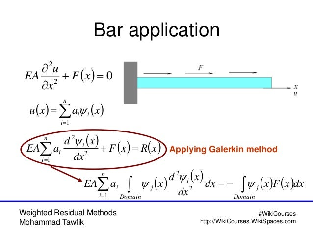 Weighted Residual Methods Mohammad Tawfik #WikiCourses http://WikiCourses.WikiSpaces.com Bar application   02 2    x...