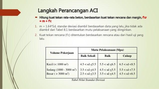 Image Result For Beton Bertulang