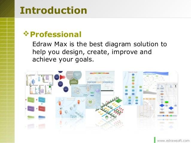 Edraw Max Presentations