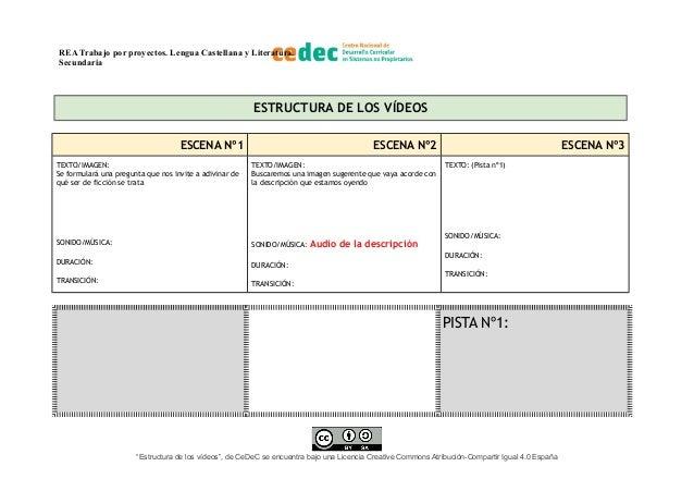 REA Trabajo por proyectos. Lengua Castellana y Literatura. Secundaria ESTRUCTURA DE LOS VÍDEOS ESCENA Nº1 ESCENA Nº2 ESCEN...