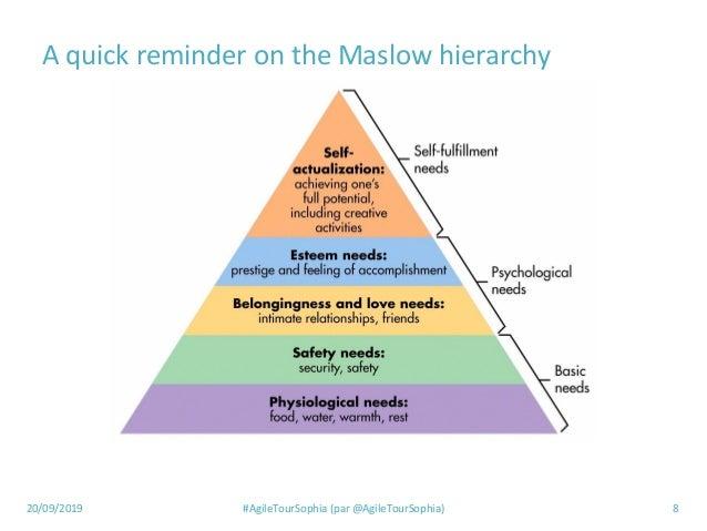 20/09/2019 #AgileTourSophia (par @AgileTourSophia) 8 A quick reminder on the Maslow hierarchy