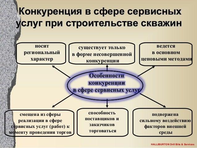 дипломная презентация по внедрению смк в филиал компании Подробнее о создании презентации 6