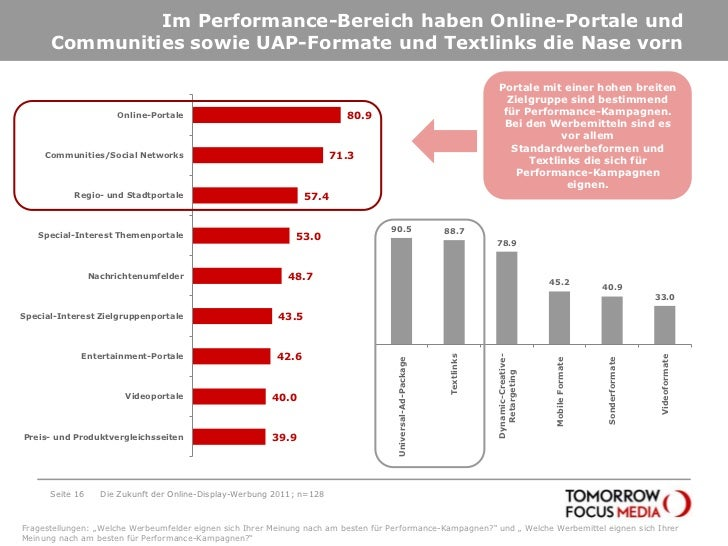 Im Performance-Bereich haben Online-Portale und Communities sowie UAP-Formate und Textlinks die Nase vorn<br />Seite 16<br...