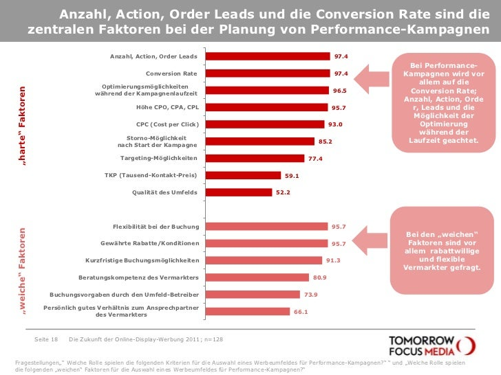 Anzahl, Action, Order Leads und die Conversion Rate sind die zentralen Faktoren bei der Planung von Performance-Kampagnen<...