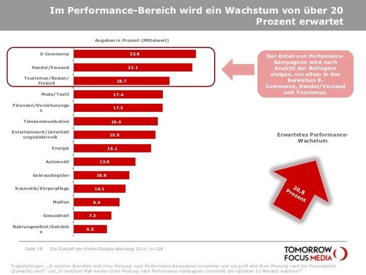 Im Performance-Bereich wird ein Wachstum von über 20 Prozent erwartet<br />Seite 19<br />Die Zukunft der Online-Display-We...