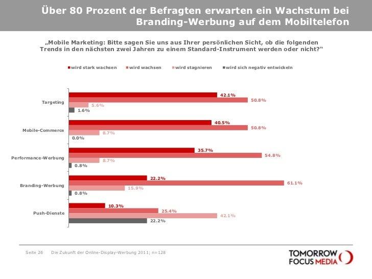 Über 80 Prozent der Befragten erwarten ein Wachstum bei Branding-Werbung auf dem Mobiltelefon<br />Seite 26<br />Die Zukun...