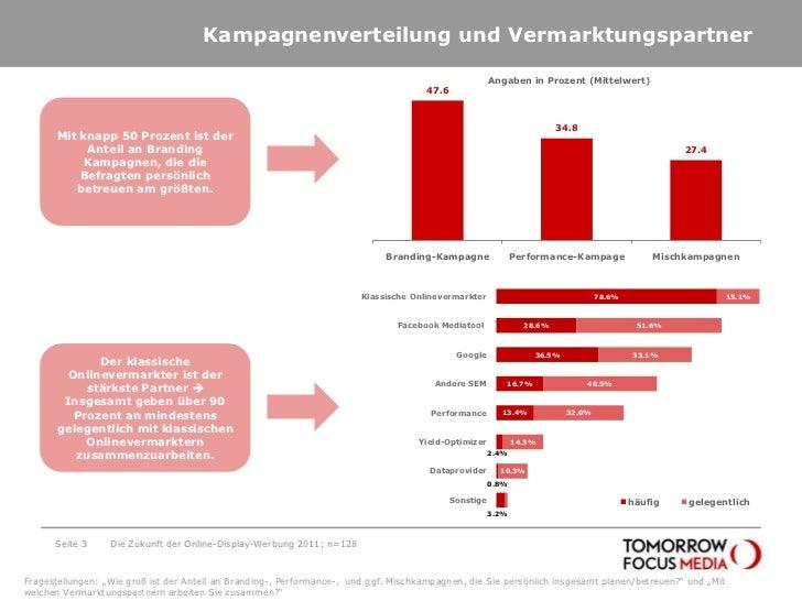 Kampagnenverteilung und Vermarktungspartner<br />Seite 3<br />Die Zukunft der Online-Display-Werbung 2011; n=128<br />Mit ...
