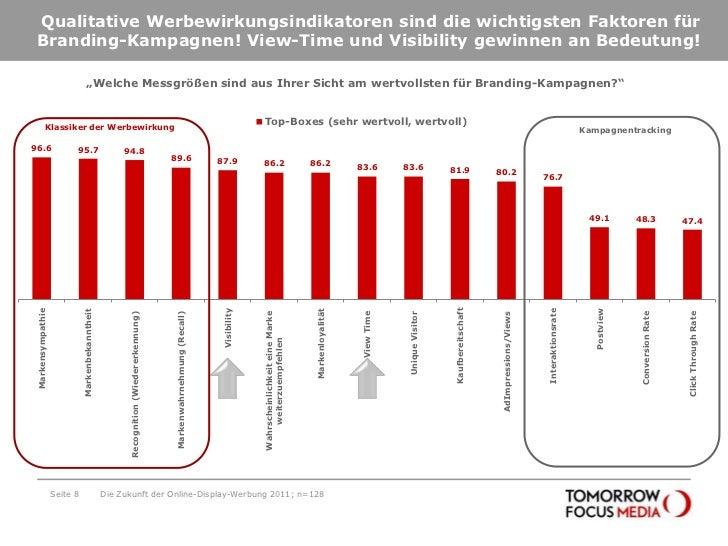 Qualitative Werbewirkungsindikatoren sind die wichtigsten Faktoren für Branding-Kampagnen! View-Time und Visibility gewinn...