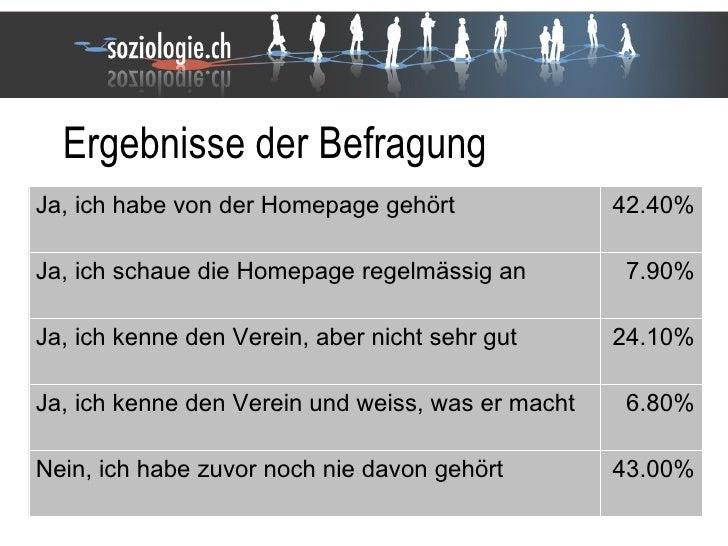 Ergebnisse der Befragung Ja, ich habe von der Homepage gehört 42.40% Ja, ich schaue die Homepage regelmässig an 7.90% Ja, ...