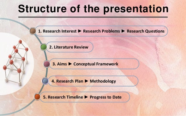my phd confirmation of candidature seminar, Presentation templates