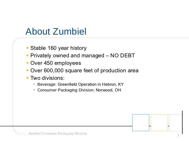 About Zumbiel <ul><li>Stable 160 year history </li></ul><ul><li>Privately owned and managed – NO DEBT </li></ul><ul><li>Ov...