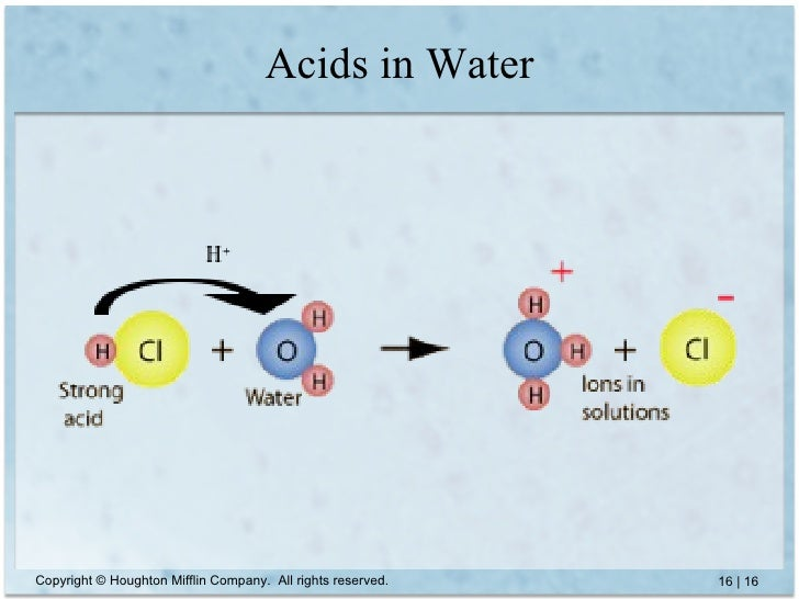 Zum notes (09) acids and bases