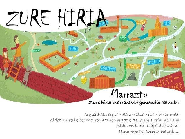 ZURE HIRIA MarraztuZure hiria marrazteko gomendio batzuk : Argibideak, argiak eta zehatzak izan behar dute. Aldez aurretik...