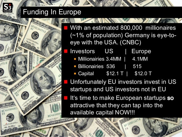 © Copyright Society3 2015 Copying or distribution is prohibited #Society3 Funding In Europe With an estimated 800,000 mill...