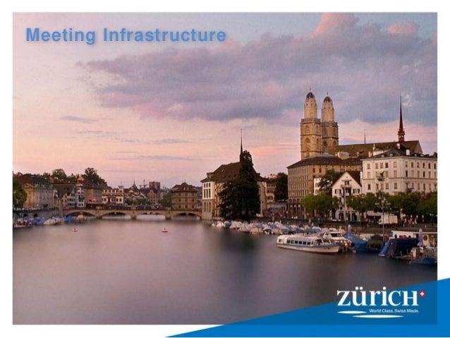 Zürich tourismus convention bureau