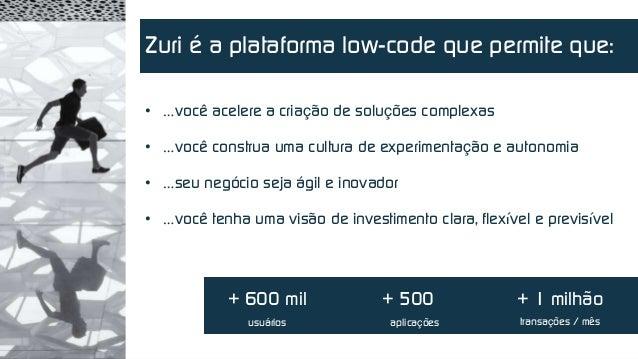 Powered by Zuri é a plataforma low-code que permite que: usuários aplicações transações / mês + 600 mil + 500 + 1 milhão •...