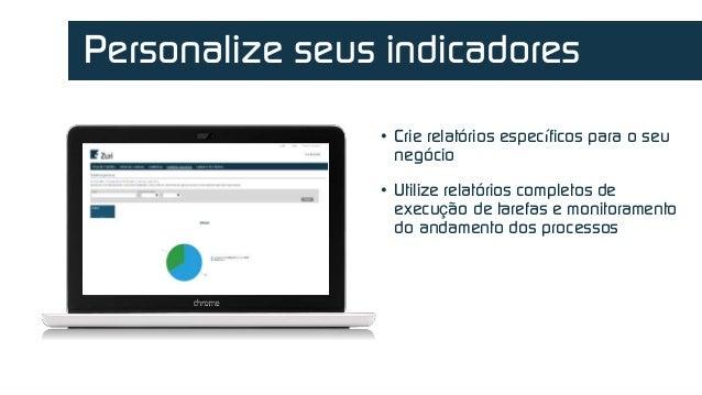 Powered by Personalize seus indicadores • Crie relatórios específicos para o seu negócio • Utilize relatórios completos de...