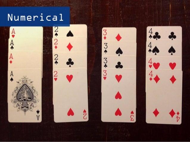 Red/Black + Numerical