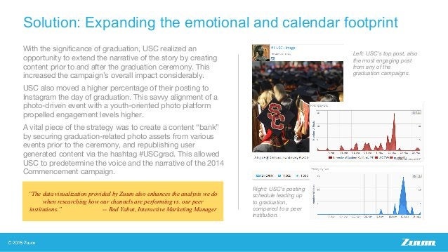 Solution: Expanding the emotional and calendar footprint With the significance of graduation, USC realized an opportunity ...