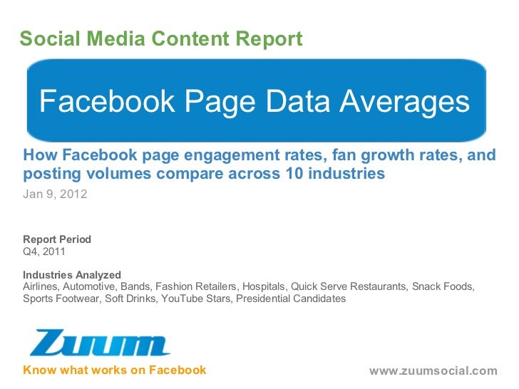 Know what works on Facebook Social Media Content Report Jan 9, 2012 Facebook Page Data Averages How Facebook page engageme...