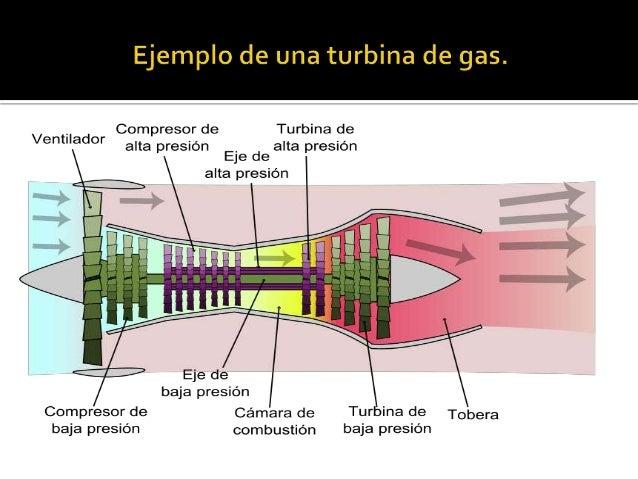 TOBERAS Y DIFUSORES TERMODINAMICA PDF