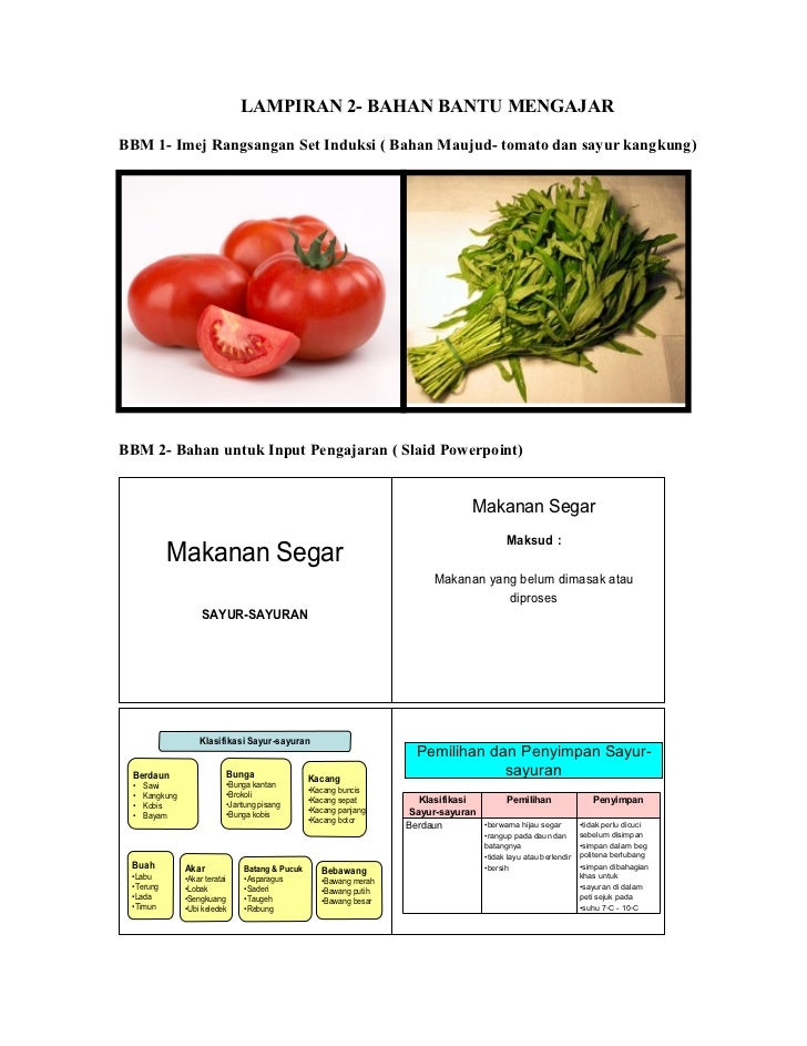 LAMPIRAN 2- BAHAN BANTU MENGAJARBBM 1- Imej Rangsangan Set Induksi ( Bahan Maujud- tomato dan sayur kangkung)BBM 2- Bahan ...