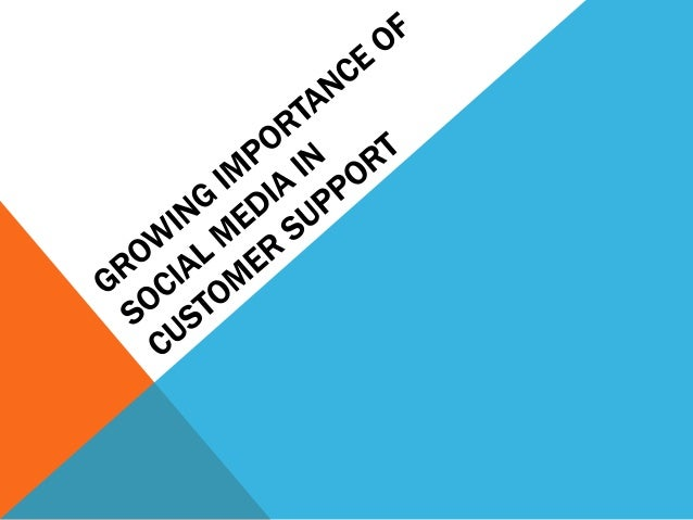CUSTOMER SUPPORT BEFORE SOCIAL MEDIA • Phone • Email • Fax • Post