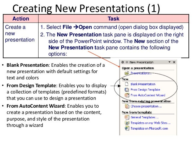 Introduction to microsoft powerpoint 2003 13 creating new presentations toneelgroepblik Image collections