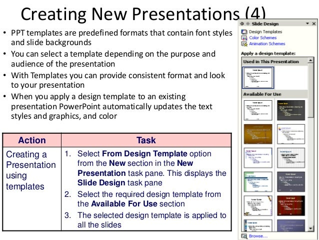 Introduction to microsoft powerpoint 2003 apply slide layout task pane 16 creating new presentations toneelgroepblik Choice Image