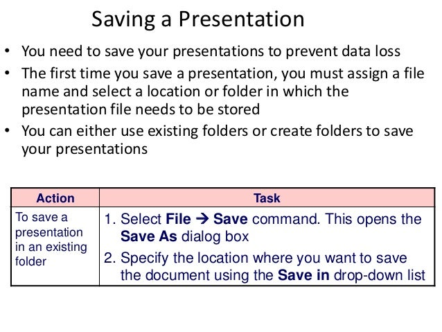 Introduction to microsoft powerpoint 2003 the following presentation window is displayed after you click the finish button 20 toneelgroepblik Images