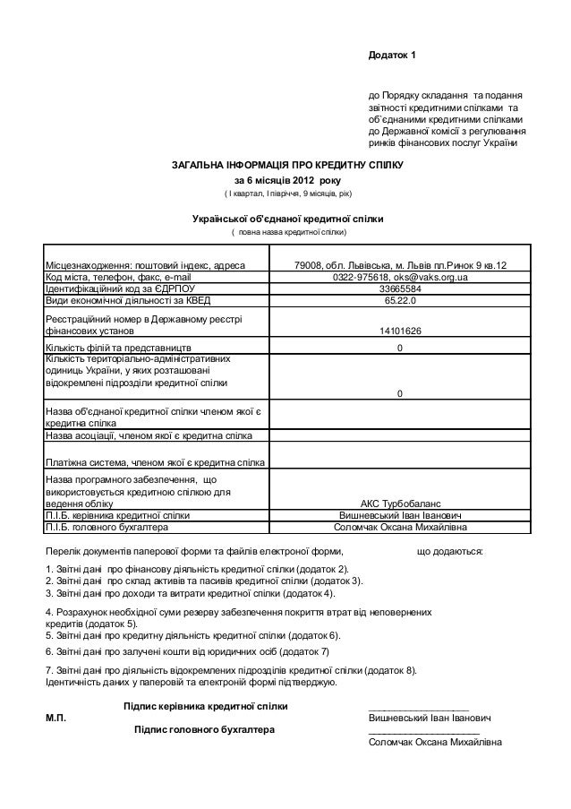 Перелік документів паперової форми та файлів електроної форми, що додаються: 1. Звітні дані про фінансову діяльність креди...