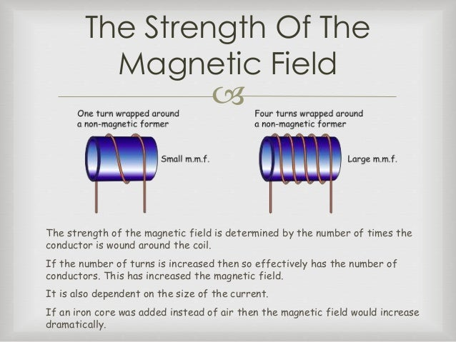 2 Outcome 3 1 Describe The Magnetic Flux Patterns Of