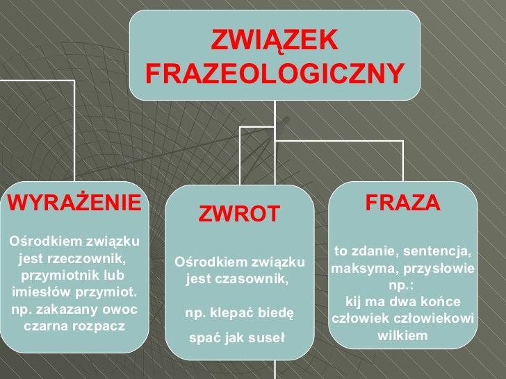 Zwiazki Frazeologiczne