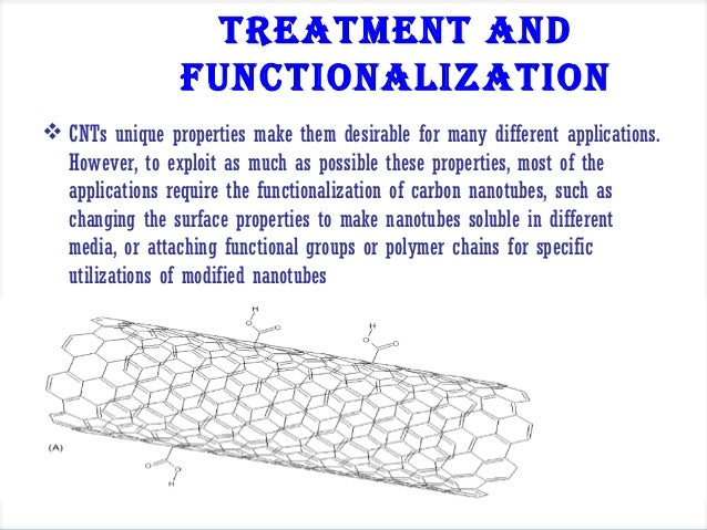 "thesis functionalization carbon nanotubes This thesis is brought to you for free and open access by the graduate school at   carbon nanotube modified carbon fibers are imperative for the next step in   ""grafting to"" technique used is anionic functionalization of the surface and."