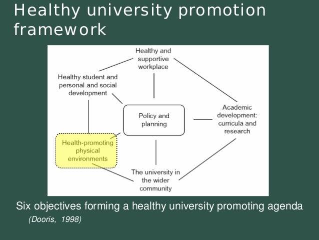 Healthy university promotion framework  Six objectives forming a healthy university promoting agenda(Dooris, 1998)