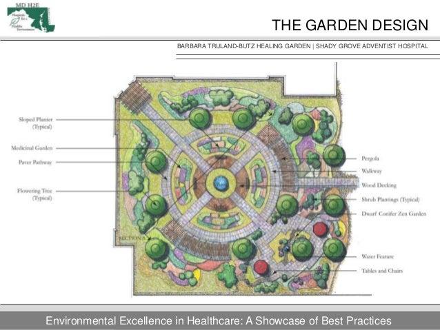 Garden Plans And Designs