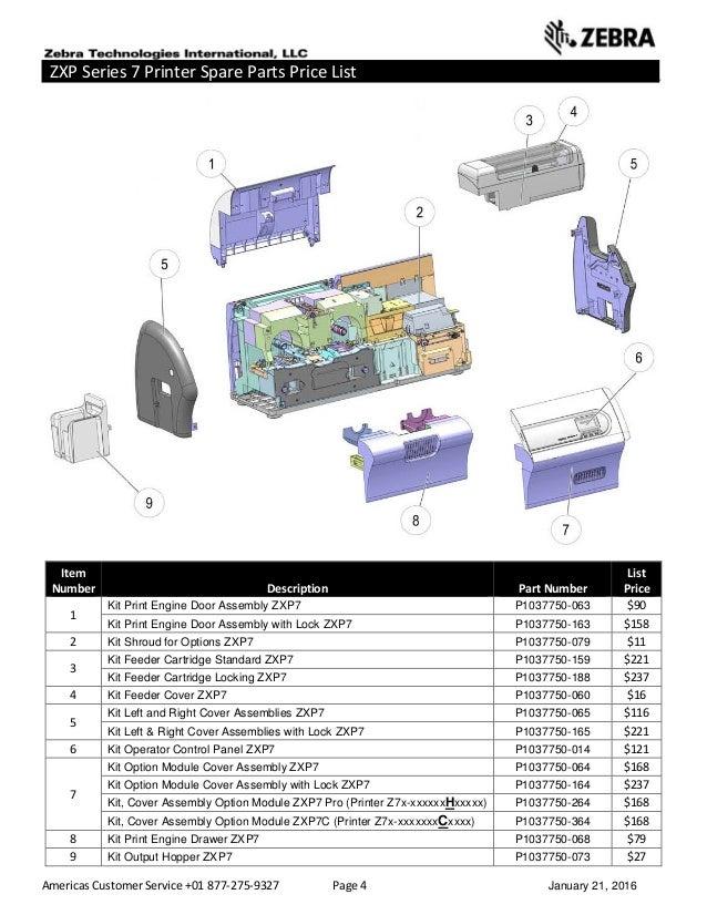 Americas Customer Service +01 877-275-9327 Page 4 January 21, 2016 ZXP Series 7 Printer Spare Parts Price List _____ _____...