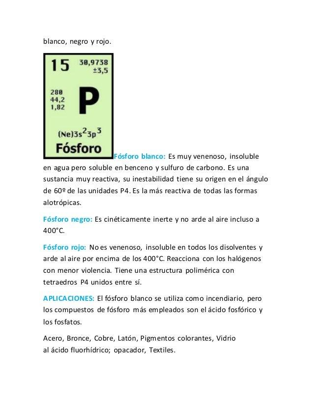 14 blanco - Estructura De La Tabla Periodica En Blanco