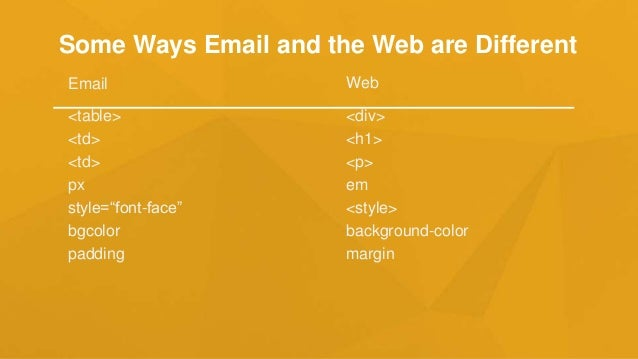 Responsive Email Uses Media Queries