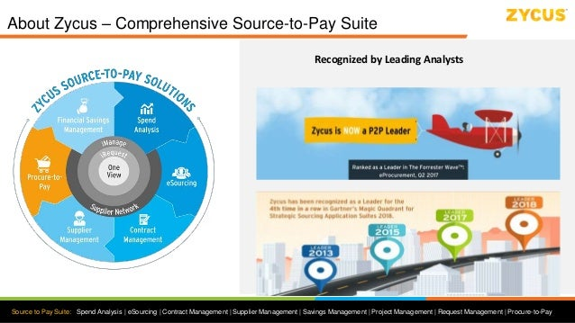 Source to Pay Suite: Spend Analysis | eSourcing | Contract Management | Supplier Management | Savings Management | Project...