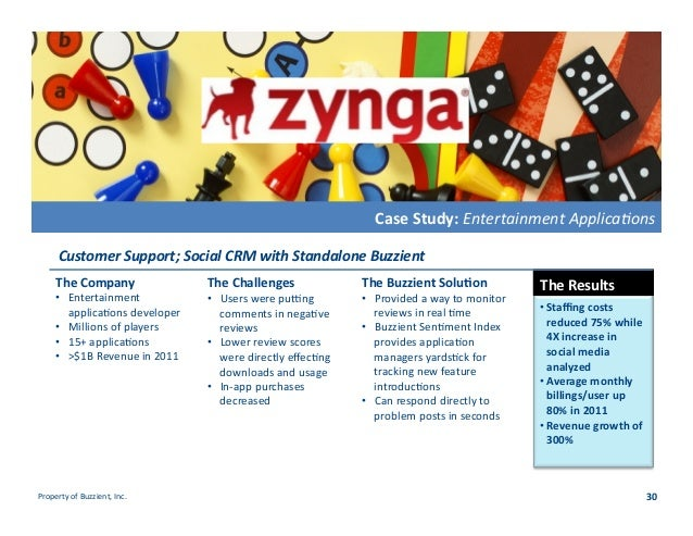 Case  Study:  Entertainment  Applica.ons   Customer  Support;  Social  CRM  with  Standalone  Buzzient...