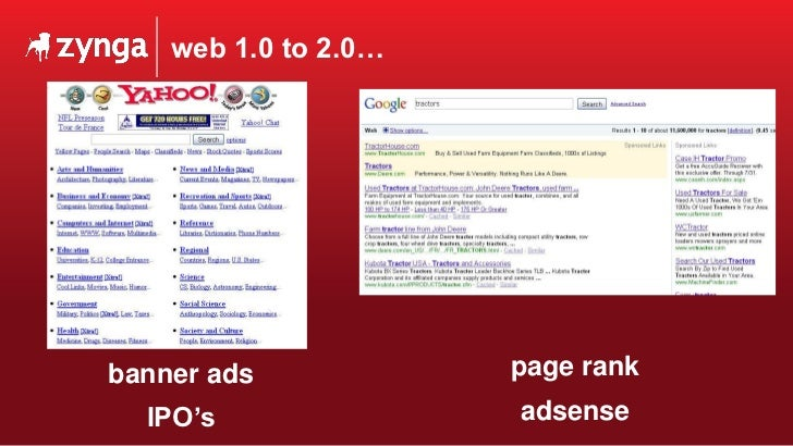 web 1.0 to 2.0… banner ads IPO's page rank adsense